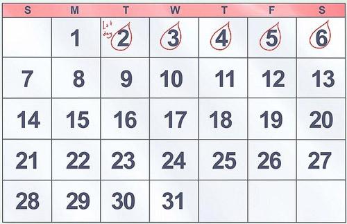 Chu kỳ kinh nguyệt bao nhiêu ngày là bình thường?